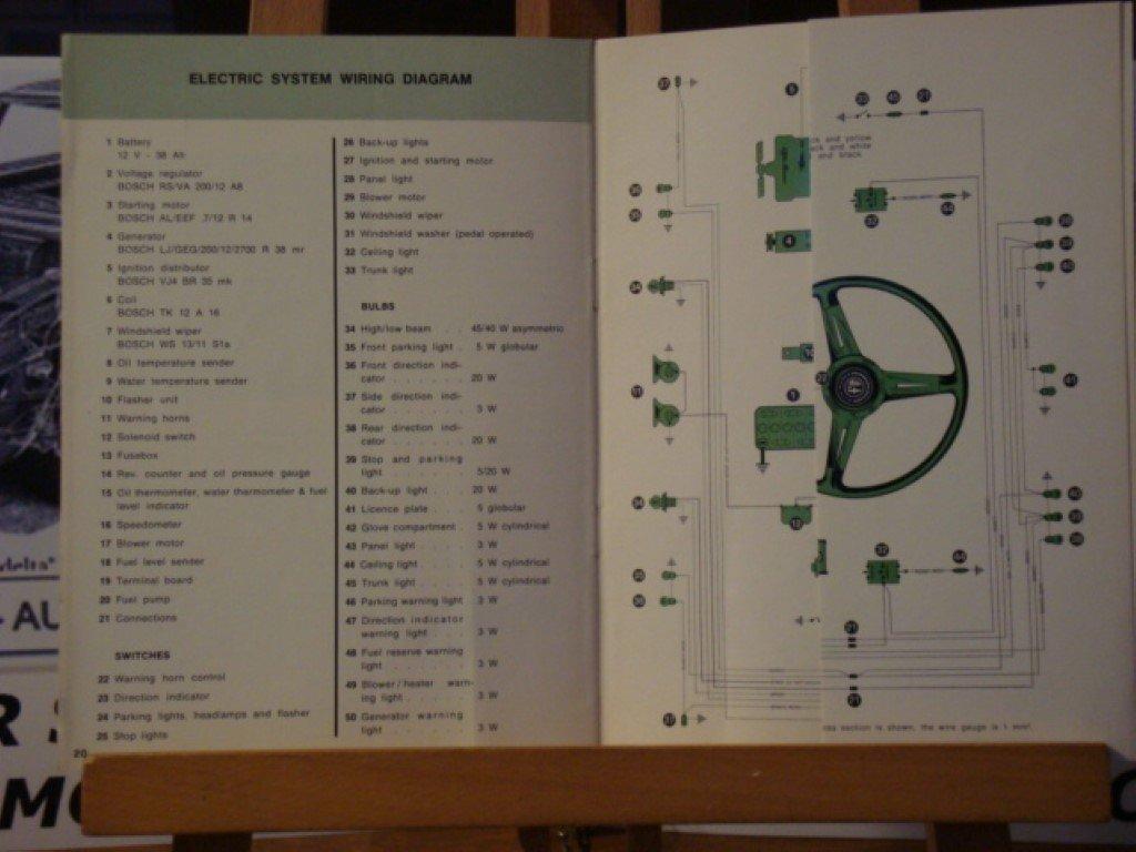 1965 Alfa romeo Giulia TI Super instruction book For Sale (picture 2 of 3)