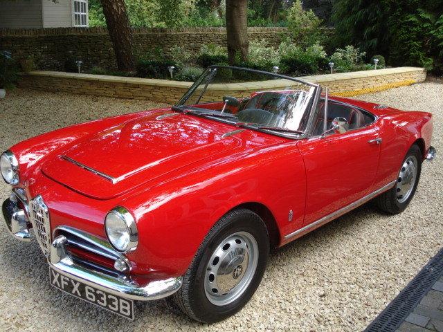 1964 LHD Alfa Romeo Giulia Spider