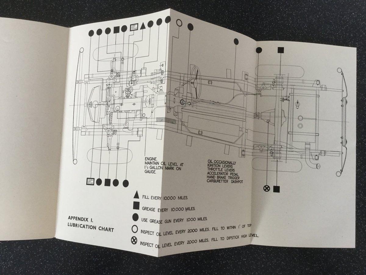Alvis TA14 original handbook For Sale (picture 2 of 6)