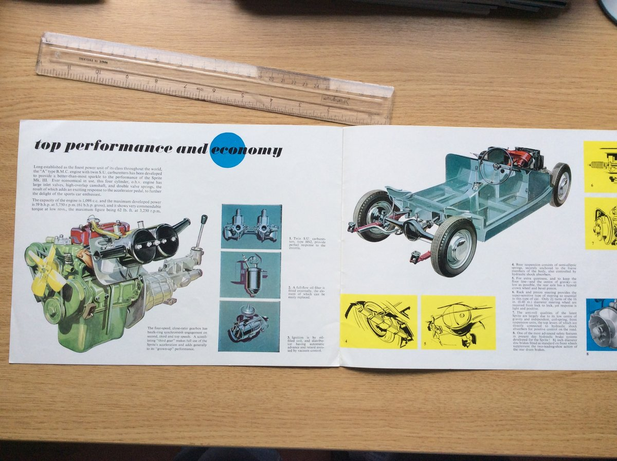 SUPERB Austin Healey SALES BROCHURE For Sale (picture 2 of 2)