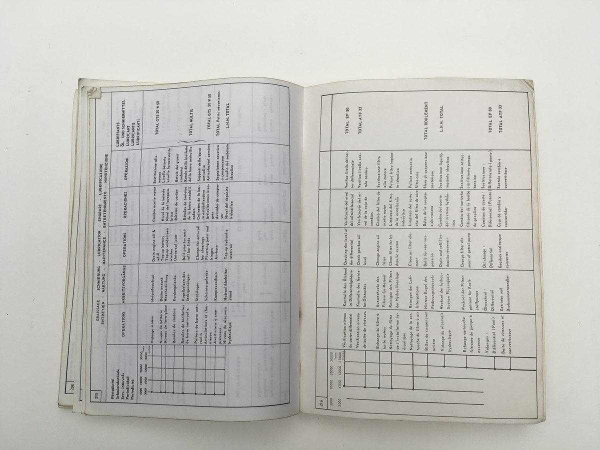 Technical Data Handbook in 5 languages For Sale by Auction (picture 6 of 6)