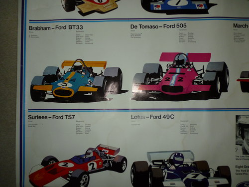 Ford Powered Grand Prix Poster For Sale (picture 2 of 6)