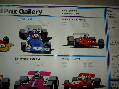 Ford Powered Grand Prix Poster For Sale (picture 3 of 6)