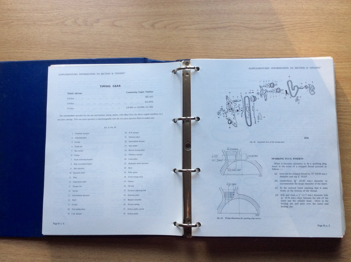 Service manual for all mark 2 models For Sale (picture 5 of 6)