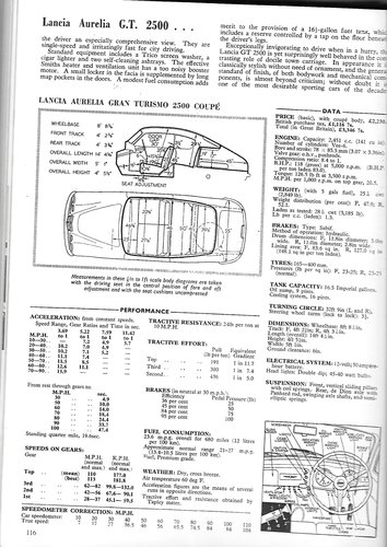 1954 Wanted: Lancia Aurelia B20GT Wanted (picture 5 of 5)