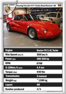 1988 Porsche 911 turbo Koenig-Specials Extremely Rare