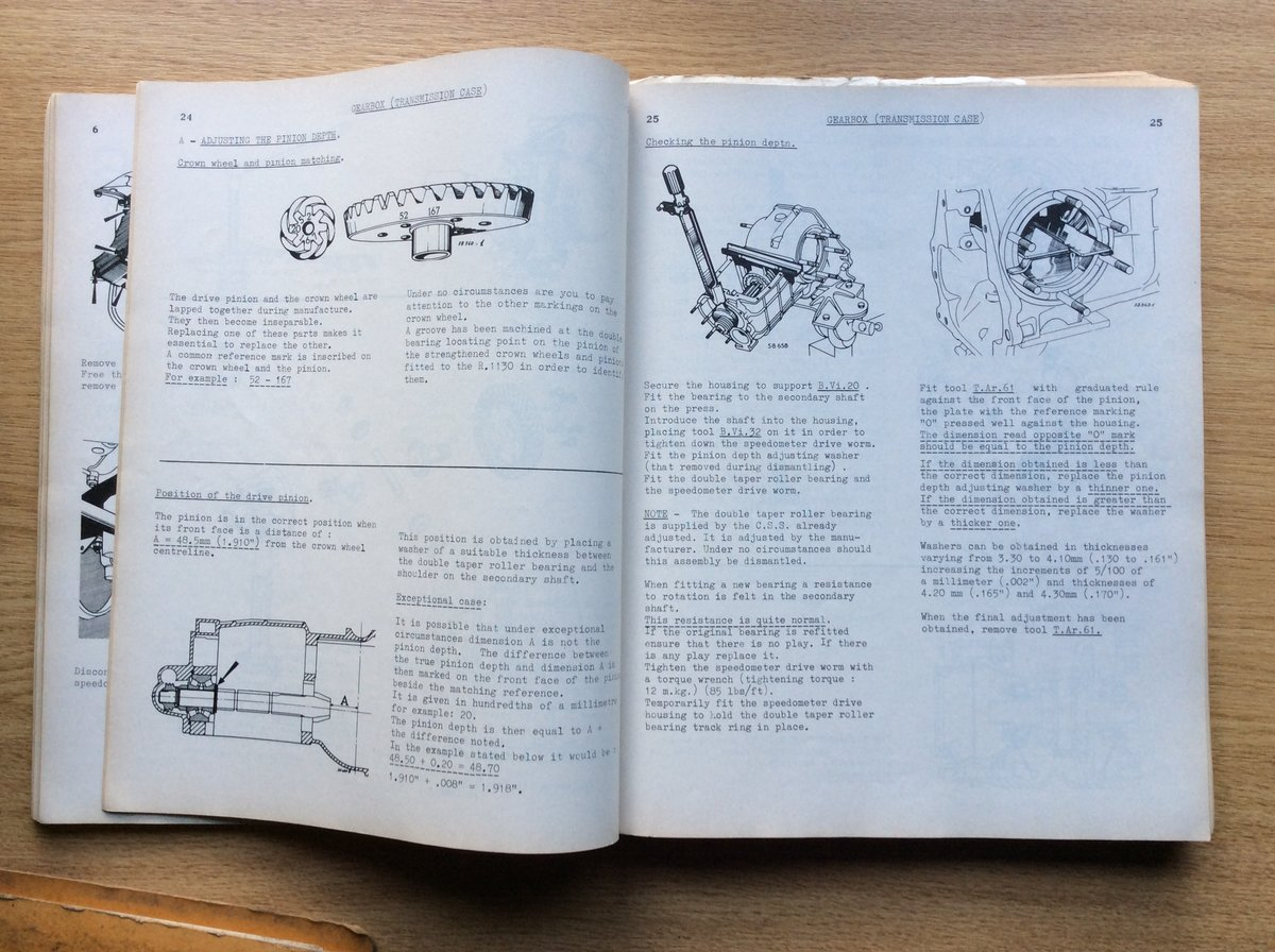 Workshop Manual for Renault 8 (R.1130) For Sale (picture 3 of 7)