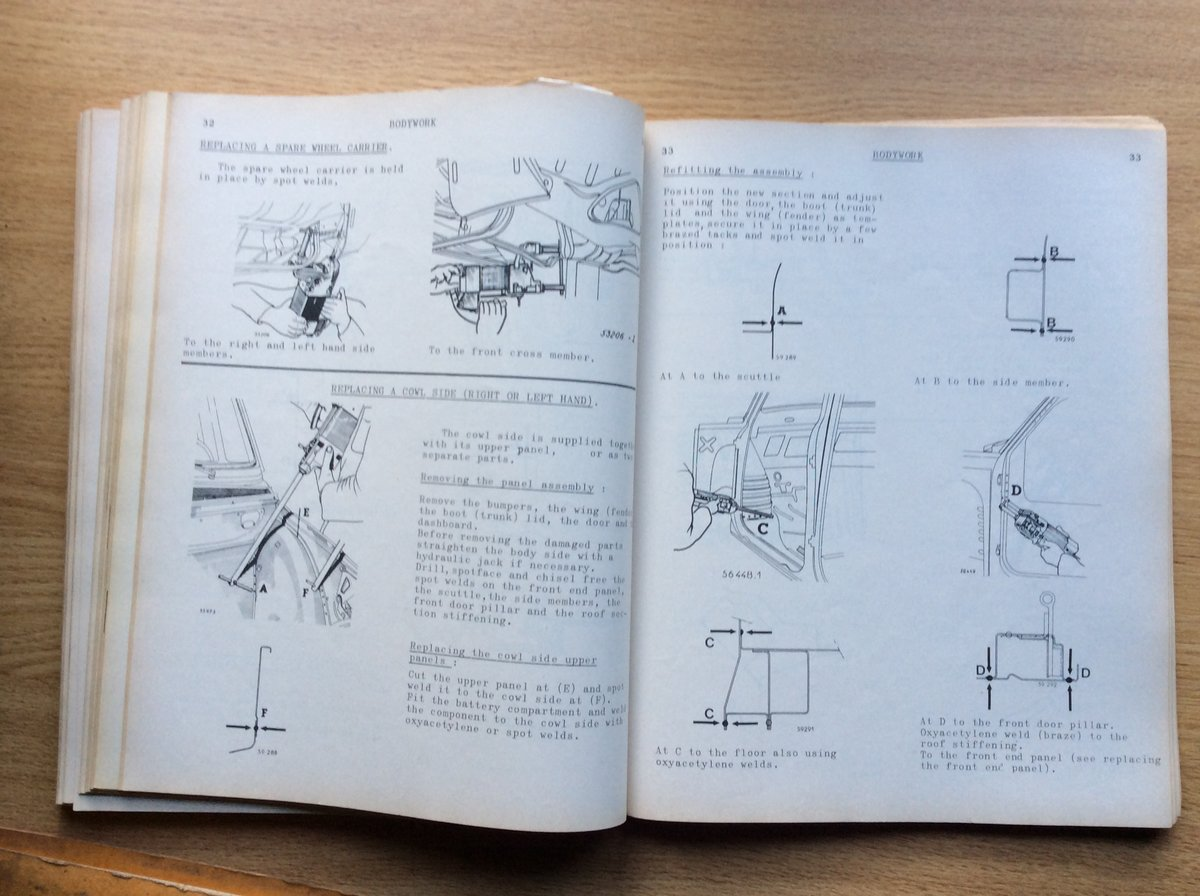 Workshop Manual for Renault 8 (R.1130) For Sale (picture 5 of 7)