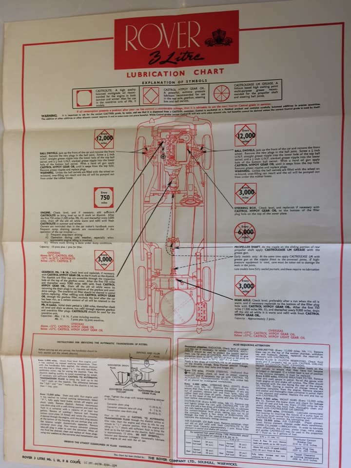 Genuine Rover 3 Litre Lubrication Chart For Sale (picture 1 of 5)