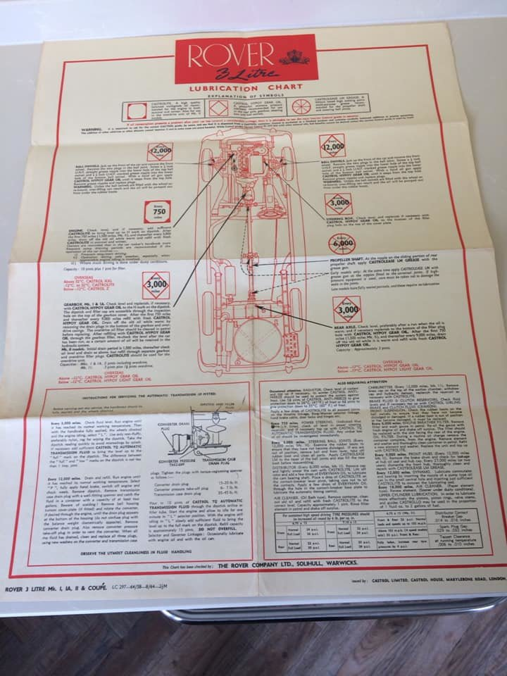 Genuine Rover 3 Litre Lubrication Chart For Sale (picture 3 of 5)