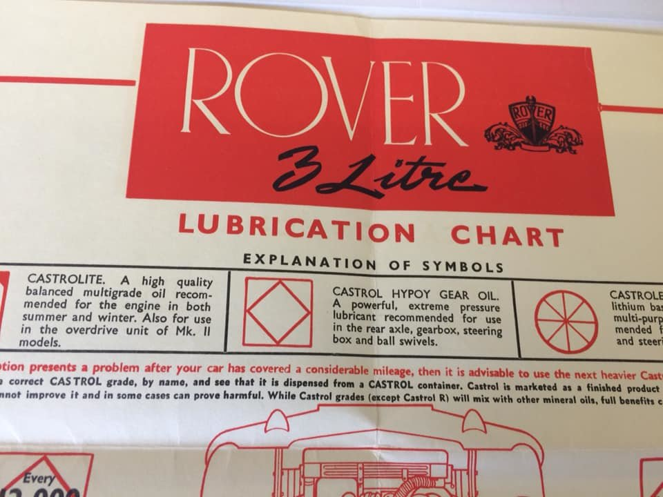 Genuine Rover 3 Litre Lubrication Chart For Sale (picture 5 of 5)