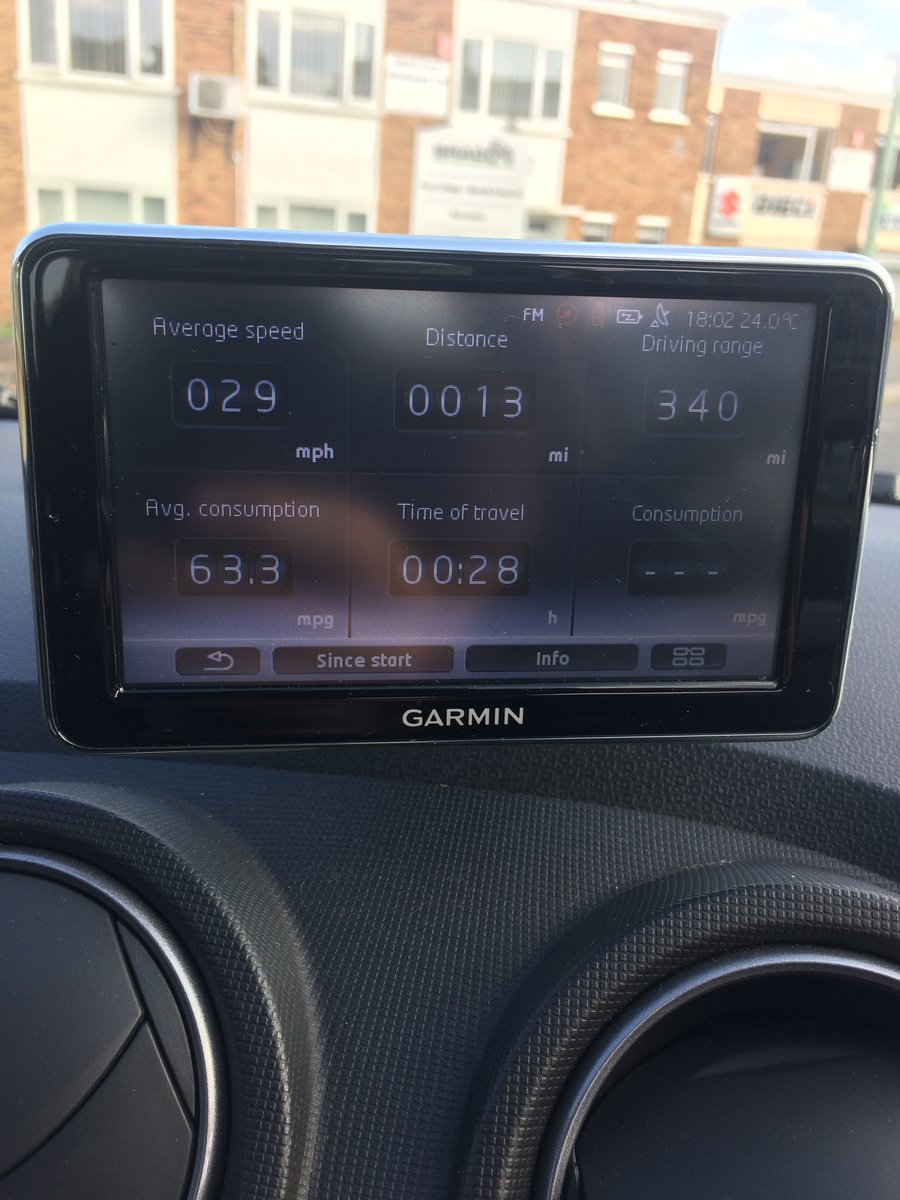 2014 Seat Ibiza FR 1600 TDI sports Tourer For Sale (picture 5 of 6)