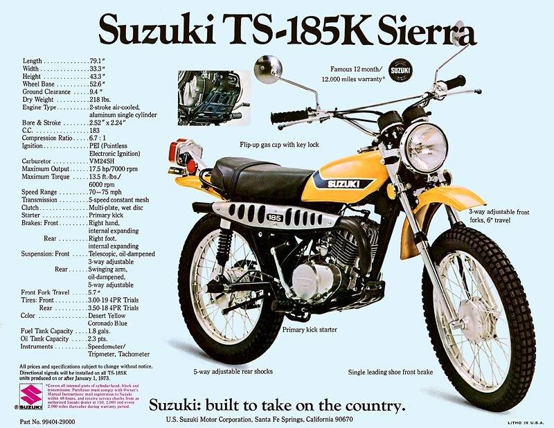 1973 SUZUKI TS-185K Sierra - Fantastic Investment Bike For Sale (picture 6 of 6)