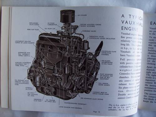 1939/1940VAUXHALL 10/12/14 CATALOGUE For Sale (picture 3 of 6)