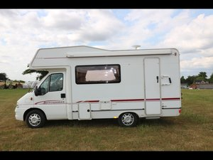 1995 WANTED BY PRIVATE BUYER CAMPER OR SMALL MOTORHOME
