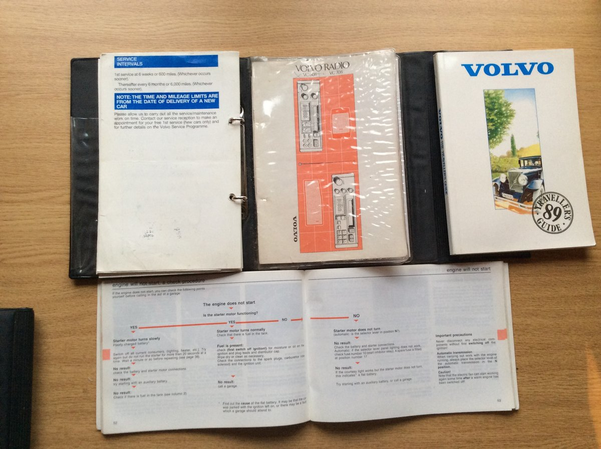 Wallet with all Handbooks for VOLVO 340/360 For Sale (picture 3 of 4)