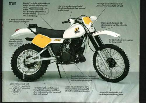 1981 Yamaha IT 465 / 250 / 490 / 425  Spares  WANTED  Wanted (picture 2 of 2)